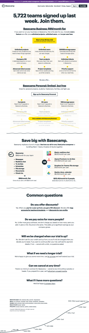 Basecamp - Pricing page