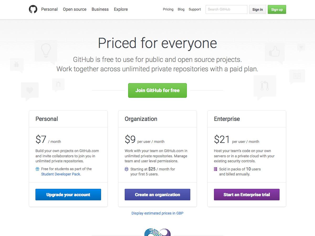 GitHub pricing table