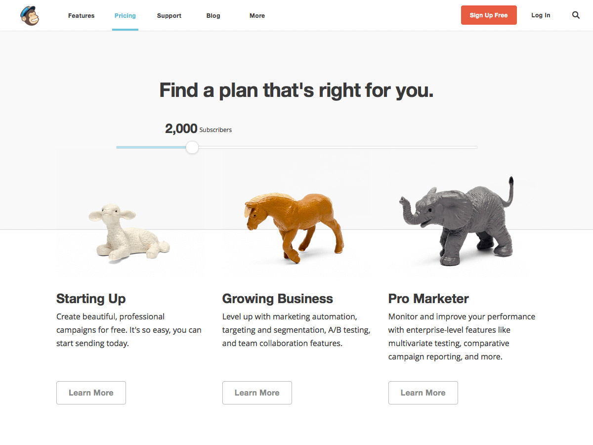 MailChimp pricing table