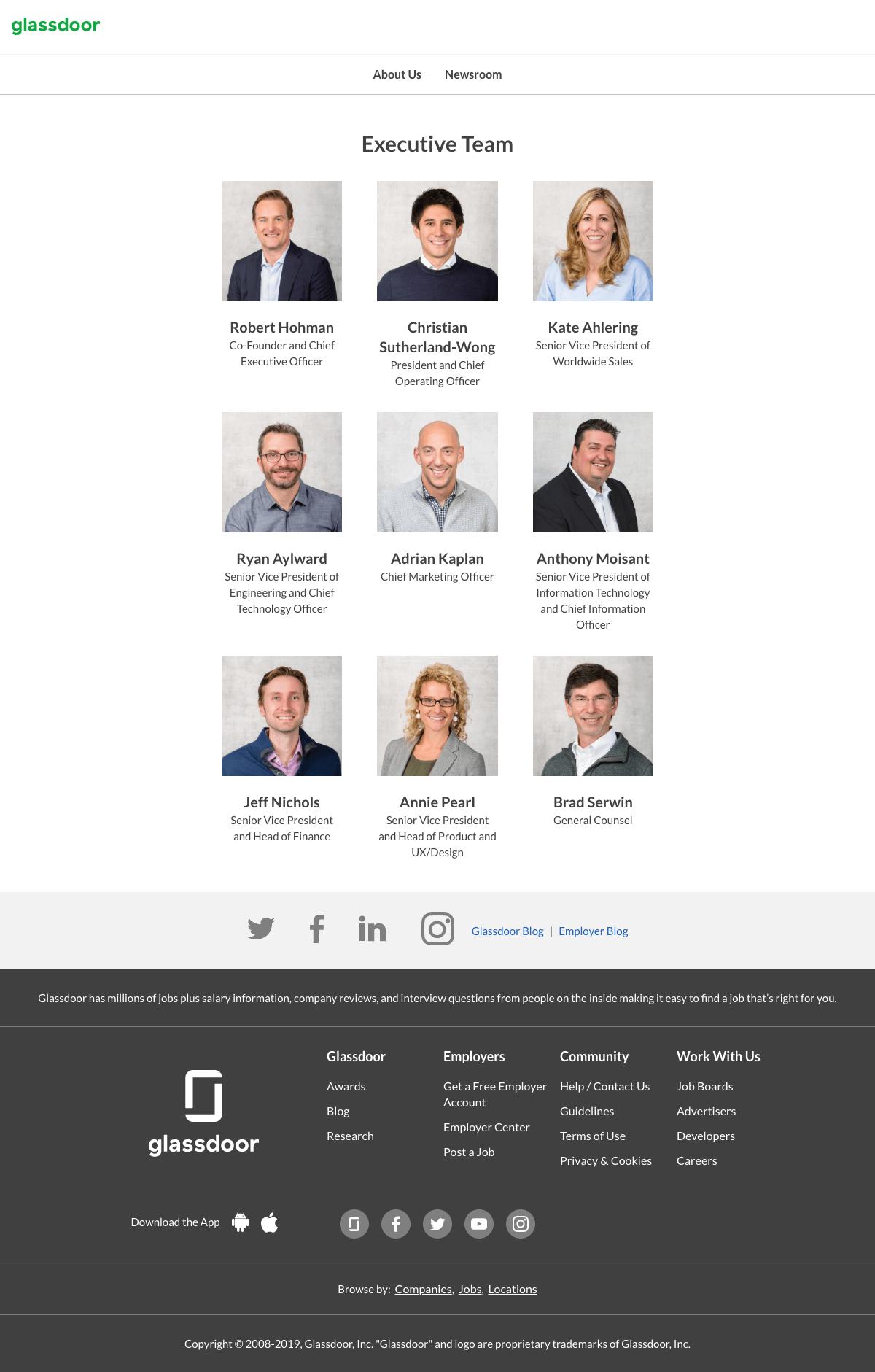 Team page - glassdoor