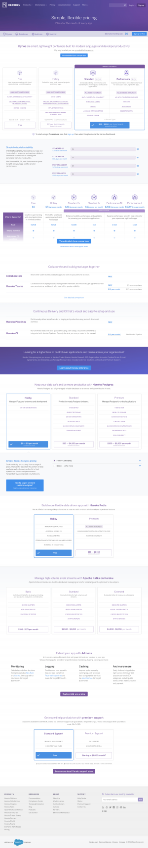 Heroku - Pricing page