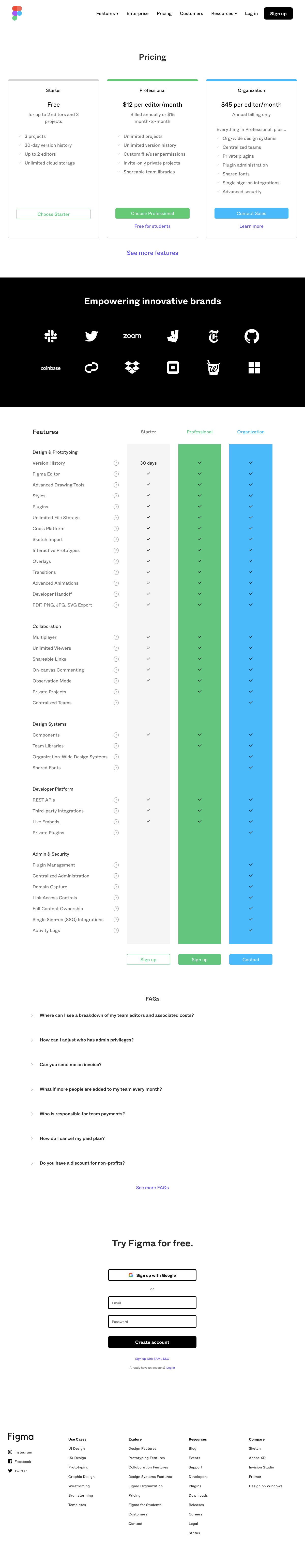 Figma - Pricing page
