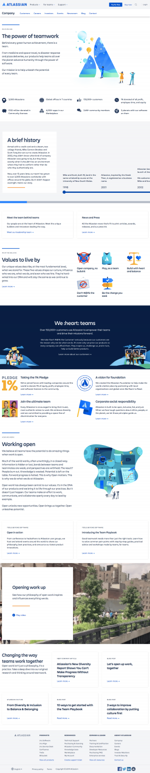 Atlassian - About us page
