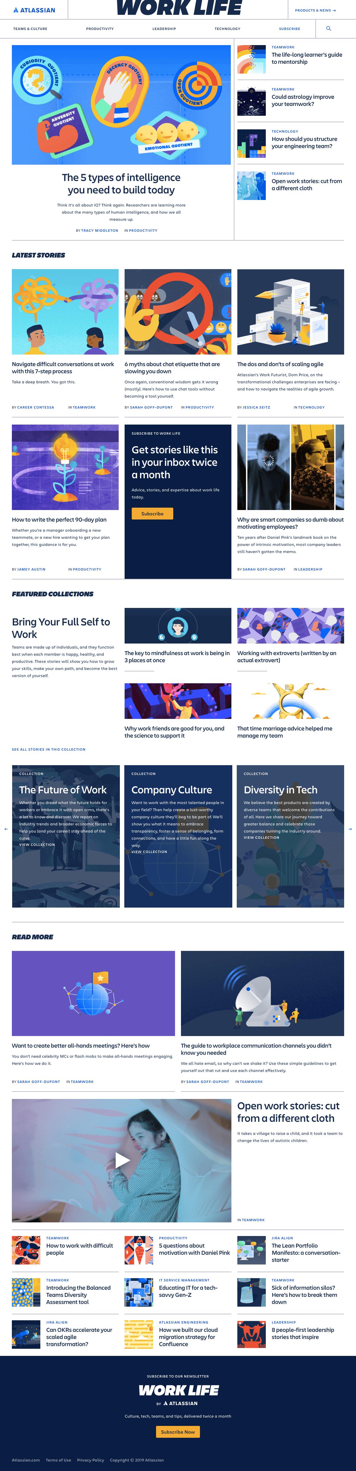 Atlassian - Blog index