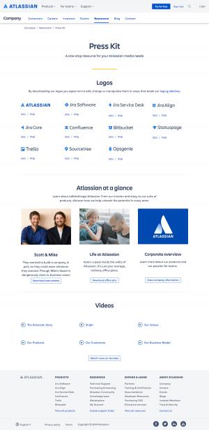 Atlassian - Media kit page 2