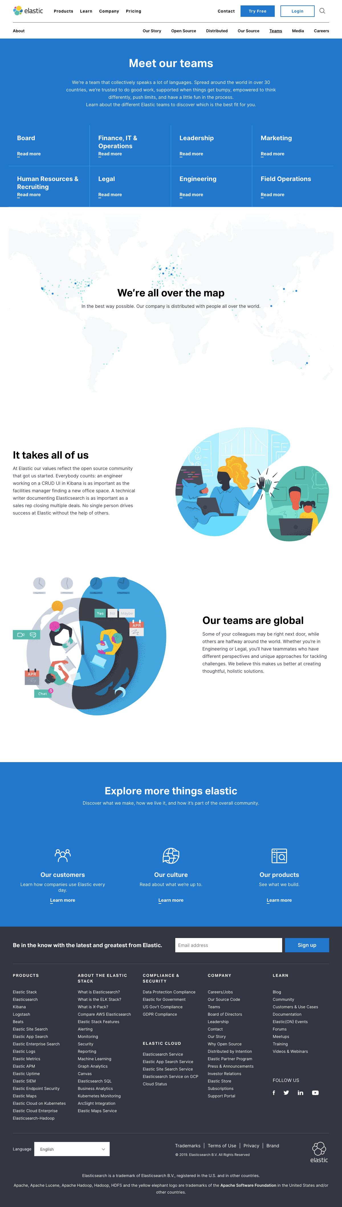 Elastic - Team page