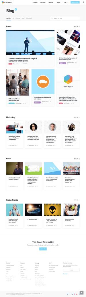 Brandwatch - Blog index