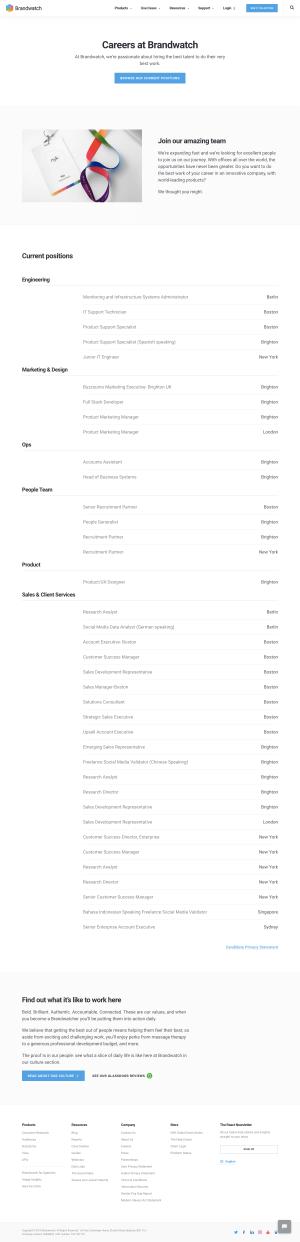 Brandwatch - Career page