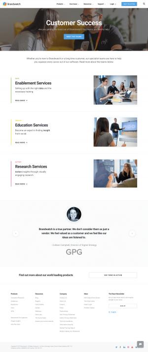 Brandwatch - Support page