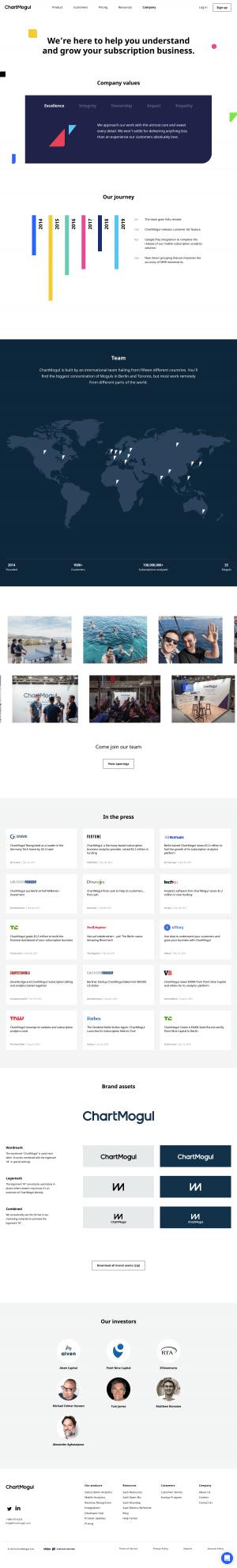 ChartMogul - About us page