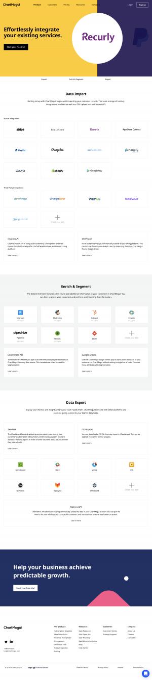 ChartMogul - Integrations page