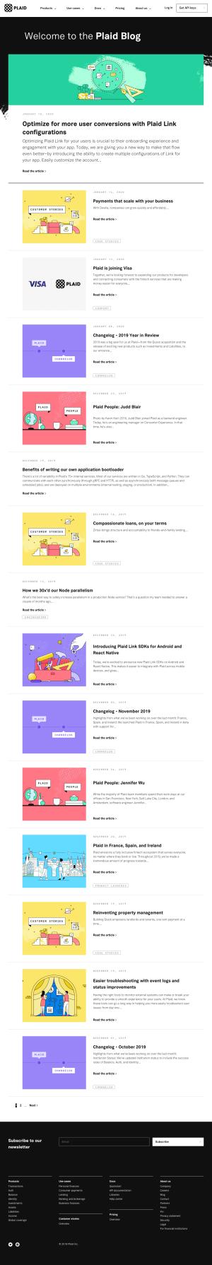 Plaid – Blog Index