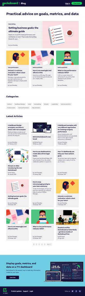 Geckoboard – Blog Index