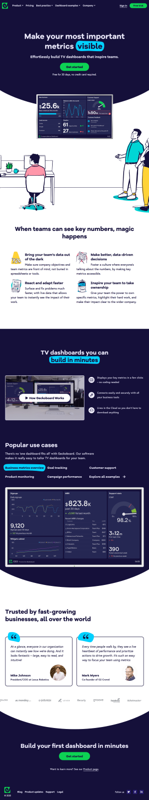 Geckoboard – Homepage