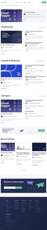 Segment – Blog Index