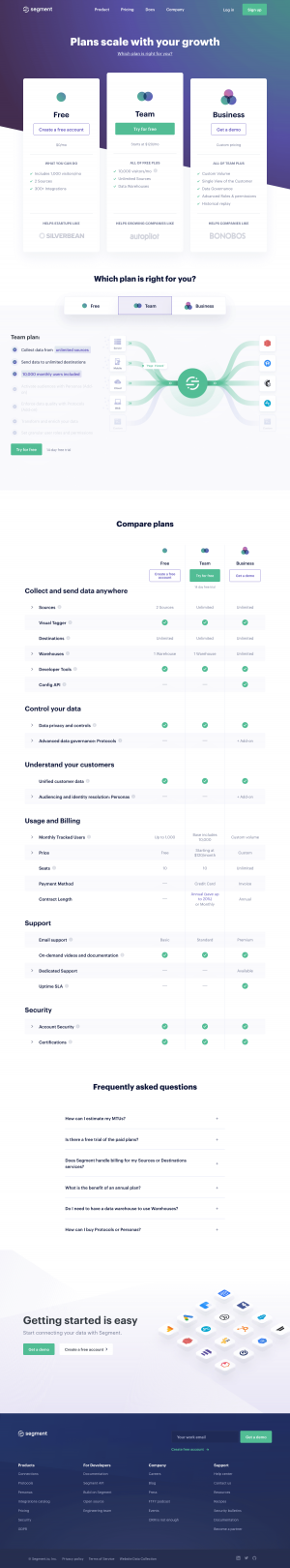 Segment – Pricing page