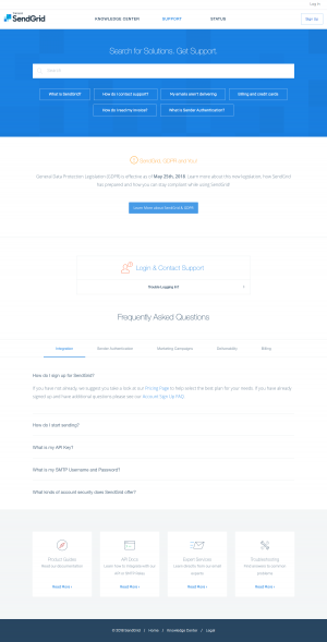 SendGrid – Support page