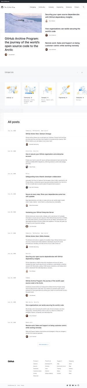 GitHub – Blog Index