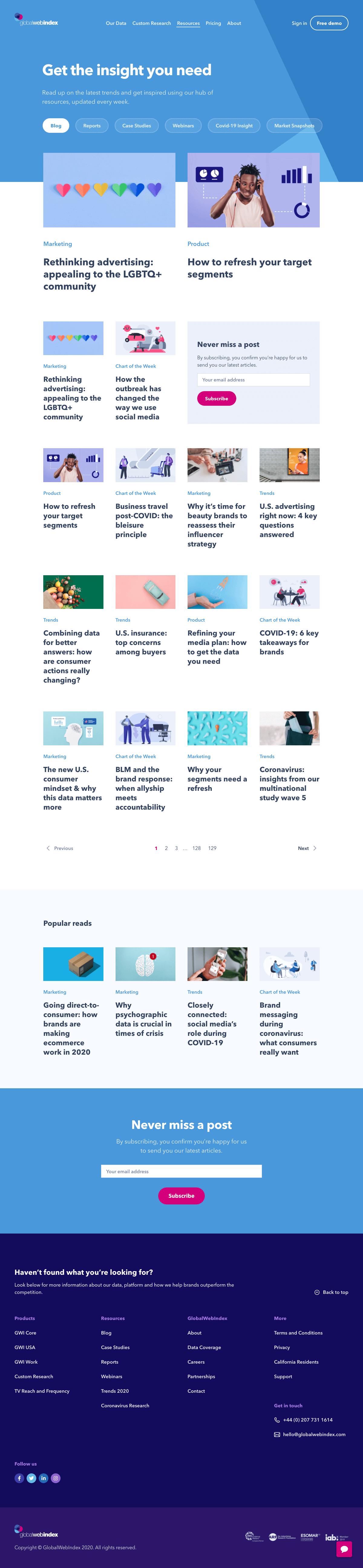 GlobalWebIndex – Blog Index