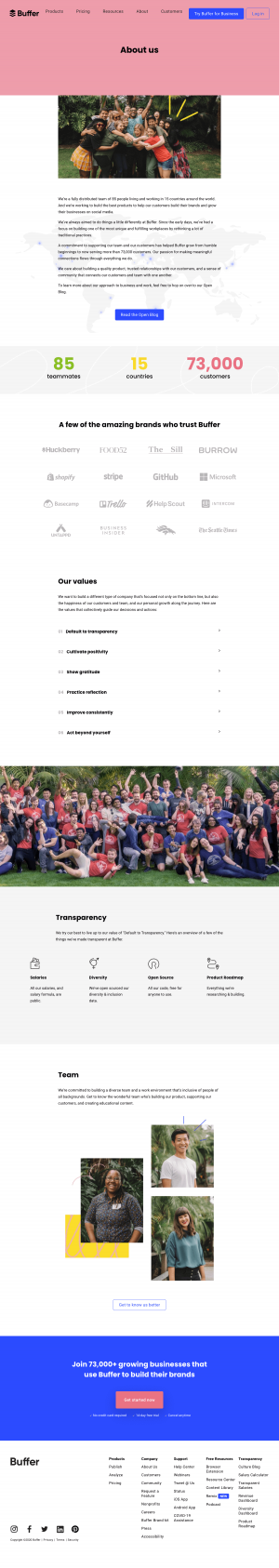 Buffer – About Us page