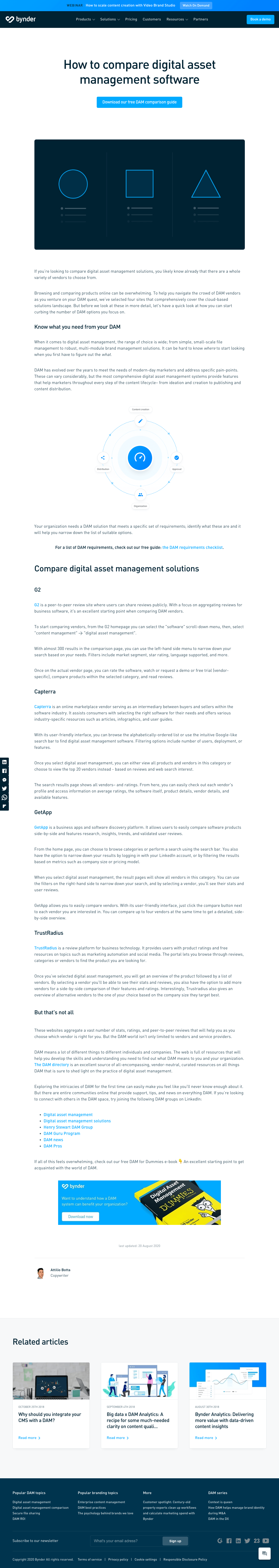 Bynder – Blog Article