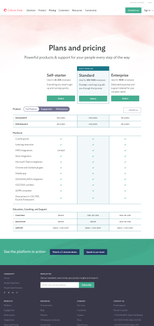 Culture Amp – Pricing page