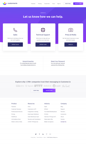 Customer.io – Contact page