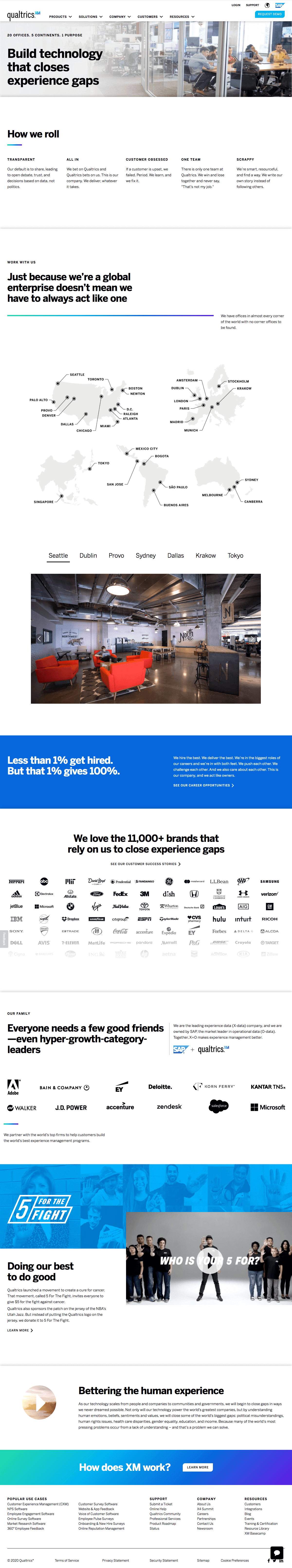 Qualtrics – About Us page
