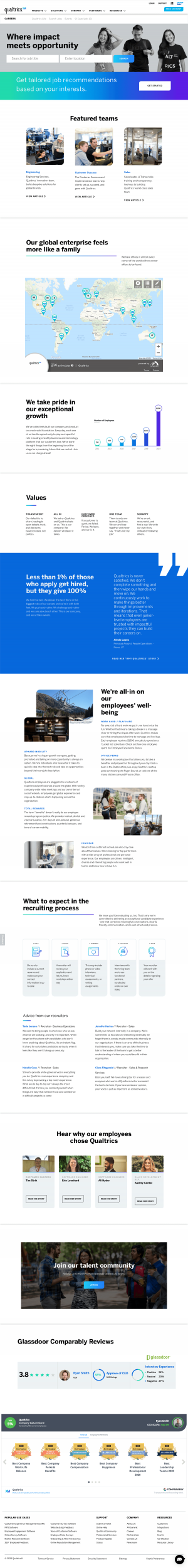 Qualtrics – Career page