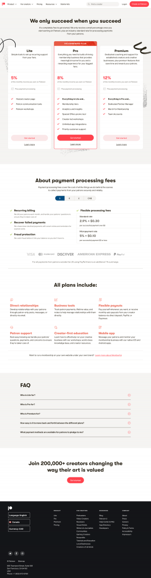 Patreon – Pricing page