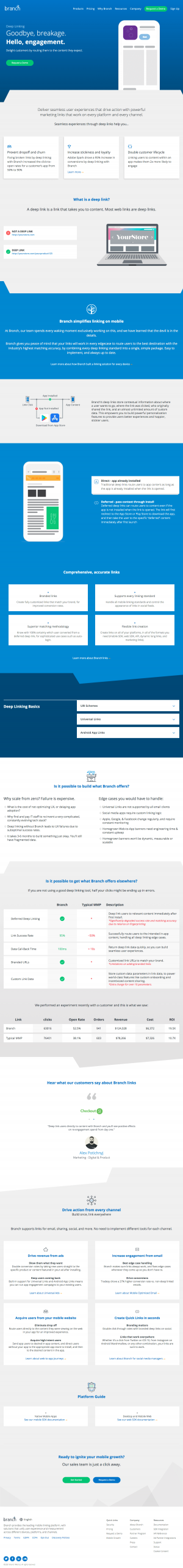 Branch – Features page