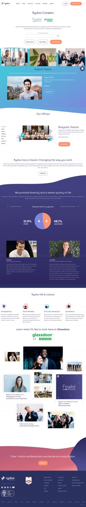 Rydoo – Careers page