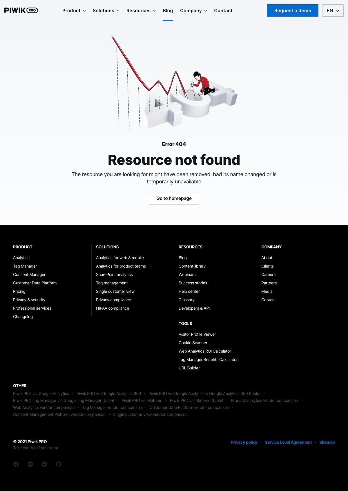 Piwik PRO – 404 Error page