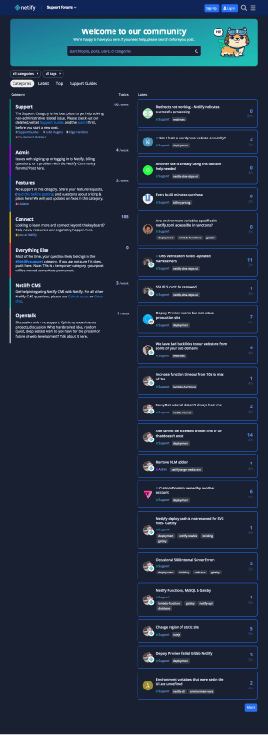 Netlify – Support page 2